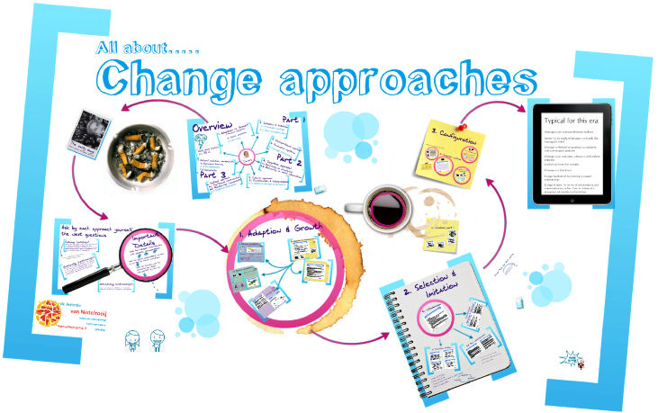 hc 3 Change approaches website part 1