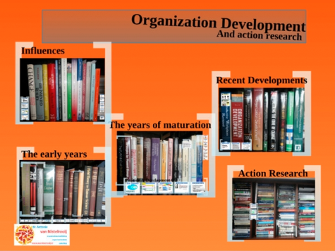 organizationdevelopment